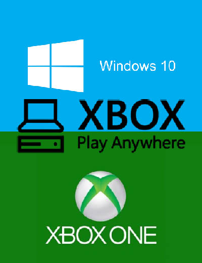 How-To Guide: Xbox Play Anywhere On Windows 10 PC