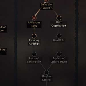 Crusader Kings 3 Martial skill tree